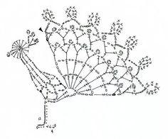 Diagrama pavorreal