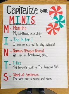 Prefixes And Suffixes, 2nd Grade Writing, Classroom Organization, Classroom Ideas, Beginning Of The School Year, Teaching Writing, Teaching Ideas, Writer Workshop, Future Classroom