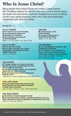 Jesus is ...