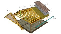 Double carport plans | Free Outdoor Plans - DIY Shed, Wooden Playhouse, Bbq, Woodworking Projects