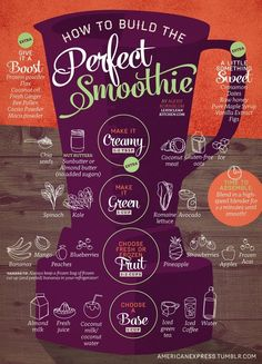 For blending the smoothie of your dreams. | 24 Diagrams To Help You Eat Healthier