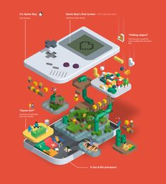 Nintendo Systems by Jing Zhang Nintendo Systems, Isometric Design, Isometric Art, Information Design, Level Up, Games For Girls, Retro, Pixel Art, Game Art