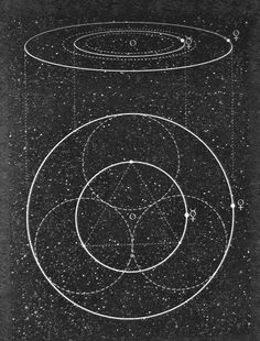 this article is interesting -- must research more but its presentation is quite lovely - how there is a strange symmetry in the earth and its environs...i.e. the moon and sun...