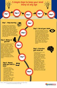 [#Infographic} 5 Steps That Keep Your Mind Sharp At Any Stage.
