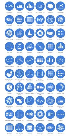 The Data Visualisation Catalogue: A library of different information visualisation methods.