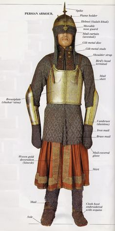 Persian armor,  kulah khud (helmet), char-aina (chahar-aina) chest armor with four plates, dastanas/bazu band (vambrace/arm guards) with covered hand guards, zirah (mail shirt) with ganga jamni mail (iron and copper/brass links in a pattern).