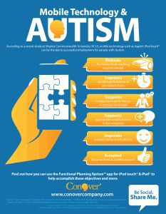 ... out this form and download our Mobile Technology & Autism Infographic