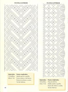 VK is the largest European social network with more than 100 million active users. Bobbin Lace Patterns, Lacemaking, Parchment Craft, Lace Outfit, Projects To Try, Beads, Crochet, Blog, Crafts