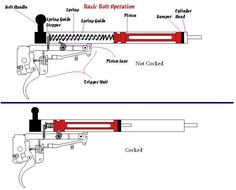 Basic Airsoft spring sniper diagram