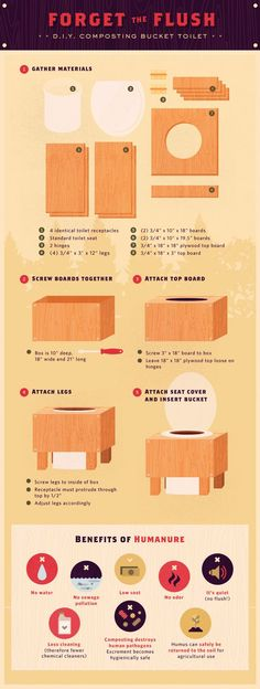 13 DIY Composting Toilet Ideas to Make Going Off-Grid Easier, 13 DIY-Kompostierungstoiletten-Ideen, Compost Toilet Diy, Camping Toilet, Diy Furniture Book, Pallet Furniture, Outhouse Bathroom, Outdoor Toilet, Off Grid Cabin, Outdoor Bathrooms, Outdoor Baths