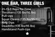 New Weight Training Women Inspiration Weightlifting Ideas New Weight Training Women Inspiration Weightlifting Ideas The post New Weight Training Women Inspiration Weightlifting Ideas appeared first on Katherine Levine. Hand Weight Workouts, Body Weight Training, Strength Training Workouts, Running Training, Training Tips, Weight Lifting Motivation, Heavy Weight Lifting, Training Motivation, Fitness Motivation