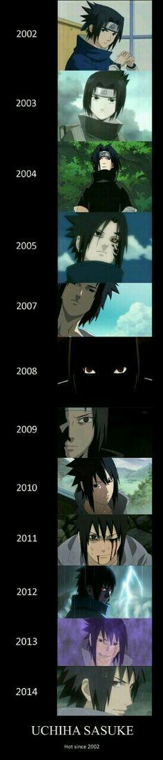 Always sasuke