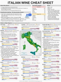 Wine education, wine cheat sheets, travel, and geeky infographics. Based in the Houston/Clear Lake area. <br>Twitter: @ClearLakeWine | pinterest.com/clearlakewine #ItalyWine