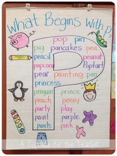 """What Begins With.....?"" Chart Idea (from A Cupcake for the Teacher)"
