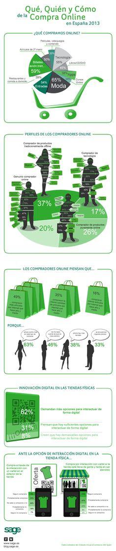 Esta infografía, basada en los datos obtenidos del I Estudio de E-commerce de IAB Spain, resume el estado actual del comercio electrónico en España, las características principales del comprador online en 2013