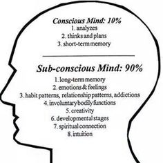 There are some key differences between your subconscious mind and conscious mind. Your subconscious mind is in control of your habits, internal programs and automated behaviours including physiological responses. Subconscious Mind Power, C G Jung, Coaching, Relationship Addiction, Leadership, Spiritual Connection, E Mc2, Emotional Intelligence, Self Help