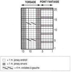 pull-torsades2.jpg