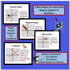 These posters will be a great addition to your math word wall!  Slope and Systems of Equations - 7 posters in all.  Available at the TpT store Piece of Pi.
