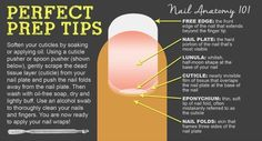 Jamberry Application, Jamberry Tips, Nail Plate, Manicure At Home, Nail Tips, How To Apply, Nails, Finger Nails, Ongles