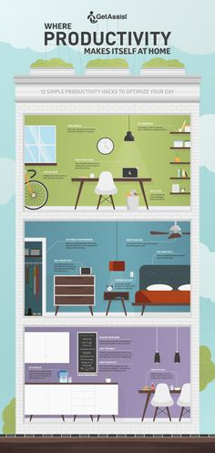 Infographic: Where Productivity Makes Itself At Home