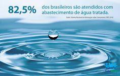 São mais de 35 milhões de brasileiros sem o acesso a este serviço básico. * Ajude a mudar esta situação! Assine a petição pelo direito à água tratada e o esgoto coletado e tratado no país: https://www.sosma.org.br/peticao-saneamento/