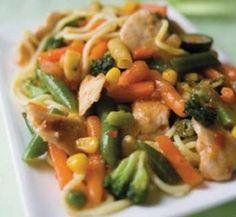Satay chicken stir-fry | Healthy Food Guide