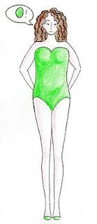 How to dress the Apple or Circle Body Shape -- GREAT ADVICE!