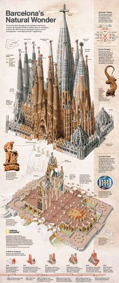 The Sagrada Familia Cathedral in Spain. Building commenced in 1893 and hopefully will be finished in The Sagrada Familia Cathedral in Spain. Building commenced in 1893 and hopefully will be finished in Art Et Architecture, Amazing Architecture, Antonio Gaudi, Spain Travel, Natural Wonders, Parks, Art Nouveau, History, World