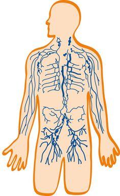 Limfomul non-Hodgkin - Tumori hematologice - Turism Medical