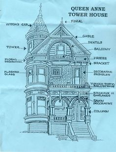 https://www.google.com/search?q=parts of queen anne houses