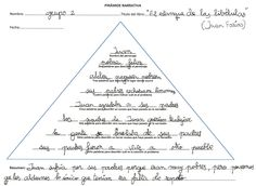 Tècnica molt interessant explicada per Andrés Calero. Conté la fitxa i tot (en castellà). Val la pena.
