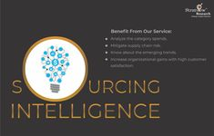 Helping our clients to overcome #SourcingChallenges and mitigate procurement risks by providing actionable procurement market intelligence services. Click the link to get in touch with us or simply give us a call at +1-313-307-4176. #SourcingIntelligence #Sourcing #ContactUs #MarketEntry #MarketInsights #MarketAnalysis #CustomerSurvey #MarketResearch #StratviewResearch #StratviewResearchServices #MarketReports Research Report, Market Research, Supply Chain Model, Commodity Prices, Market Risk, Customer Survey, Intelligence Service, Risk Management