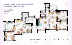 Planos de casas de series famosas