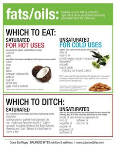 Different oils for different uses, and which ones to avoid.