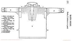 World Turn'd Upside Down: 1850s Civil War Men's Shirt Pattern