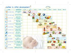 Visual chart to explain developmental milestones to patients and appropriate learning games for babies/young children. http://www.wonderworldtoy.com/admin/upload_images/10_32_16pic2.jpg