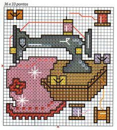 Brilliant Cross Stitch Embroidery Tips Ideas. Mesmerizing Cross Stitch Embroidery Tips Ideas. Just Cross Stitch, Simple Cross Stitch, Beaded Cross Stitch, Cross Stitch Charts, Cross Stitch Designs, Cross Stitch Embroidery, Cross Stitch Patterns, Needlepoint Designs, Le Point