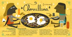 Cositas Ricas Ilustradas por Pati Aguilera: Chorrillana Chilean Recipes, Chilean Food, Good Food, Yummy Food, Vintage Drawing, Feeling Hungry, Salsa Verde, Food Illustrations, Party Drinks