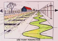 One and Two-Point Perspective - IB MYP Visual Art at Patrick Henry