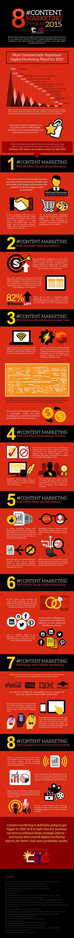 8 Content Marketing Trends for 2015 #contentmarketing #branding #infographic http://www.business2community.com/infographics/8-content-marketing-trends-watch-2015-infographic-01139640?utm_content=buffercf5a1&utm_medium=social&utm_source=pinterest.com&utm_campaign=buffer via Wade Harman
