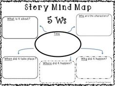 How to write a short essay story