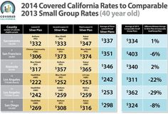 State Reveals Heal Health Insurance Cost Health Care Insurance