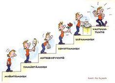 Tervetuloa vastuunportaisiin Classroom Behavior, Classroom Rules, School Classroom, Social Work, Social Skills, Finnish Language, Therapy Tools, Occupational Therapy, Childhood Education
