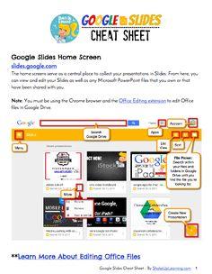 Google Slides Cheat Sheet (Free Download):   http://www.shakeuplearning.com/blog/google-slides-cheat-sheet-free-download#sthash.iHsNWMi7.IJe8ALHs.dpbs