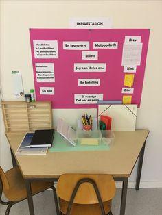 Skrivestasjon i klasserommet. Jeg har laget en skrivestasjon som med hensikt til å inspirere elevene til å skrive. Her finner de skrivestartere, forslag til hva de kan skrive og forskjellig skriveutstyr og kontormateriell. Håper på mange kreative skriveprosesser i klasserommet!