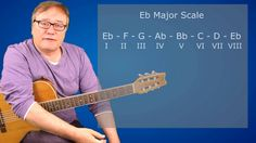 Drop Two Voicings Uncovered Lesson 9 - Minor Chord Scale Relationships E...