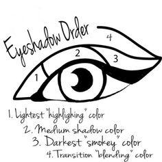 eyeshadow tutorial step by step