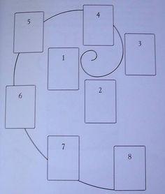 Spiral Tarot Card Layout
