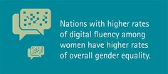 Nations with higher rates of digital fluency among women have higher rates of overall gender equality.