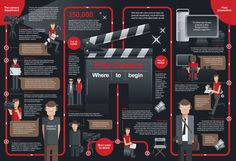 [33 Filmmaking Infographics you should check out!] Covering the Industry, DIY Filmmaking tips and even on sorting your taxes as a freelancer! ‪#‎Indie‬ ‪#‎Filmmaking‬